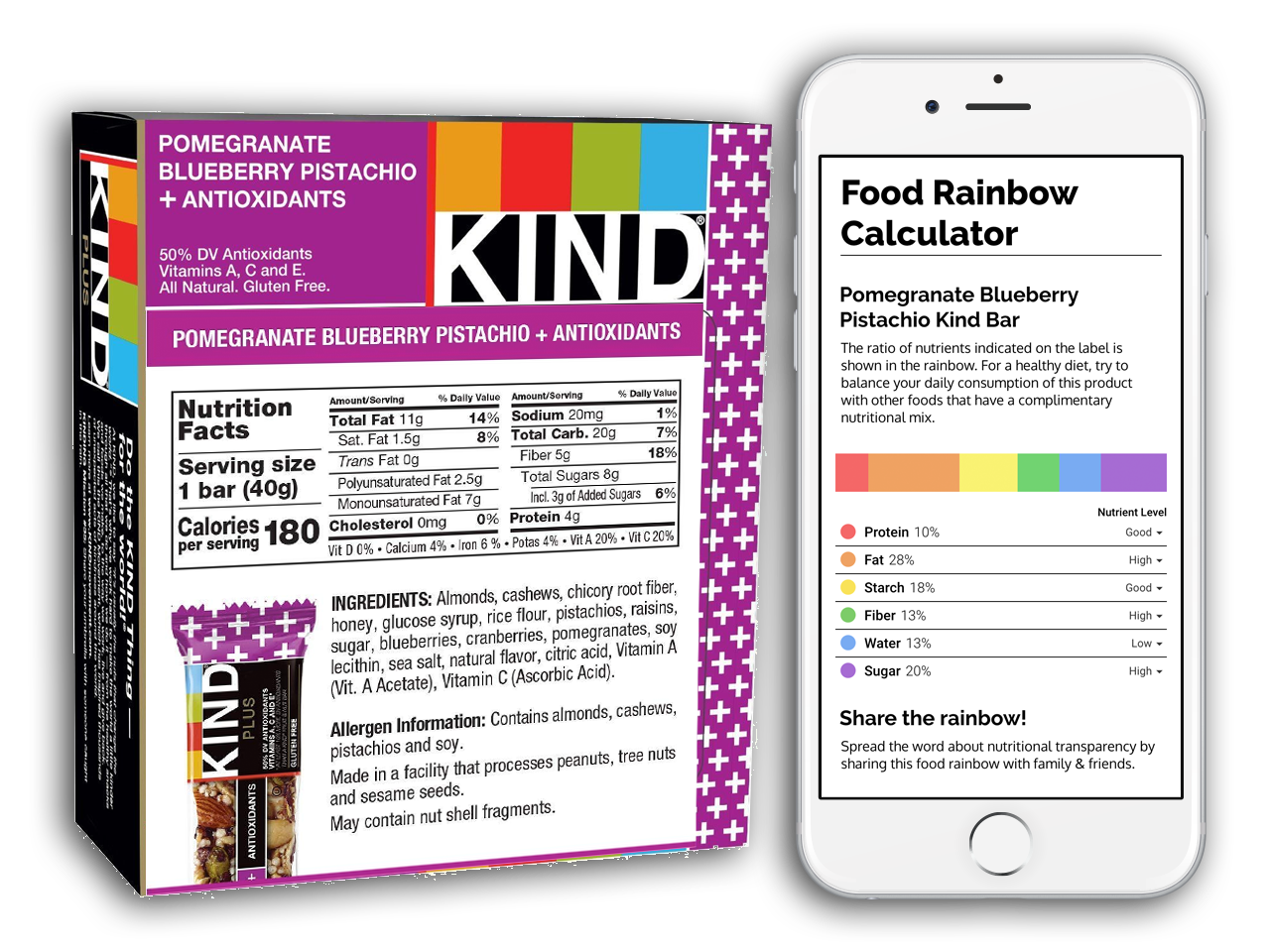 Food Rainbow Calculator with Package